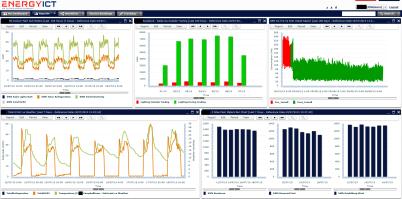 SEDAC EMS Portal
